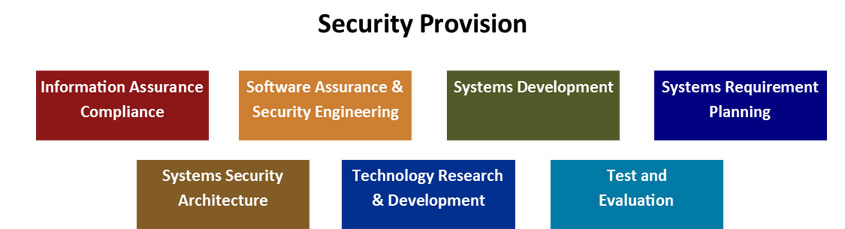 Security and Provision